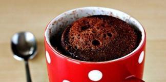 Шоколадный кекс в кружке за 5 минут – мужской рецепт