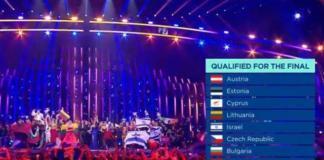 Стало известно, кто прошел в финал Евровидения-2018 после первого полуфинала: видео выступления победителей