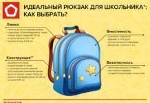 Эксперты рассказали об опасных для детей школьных ранцах